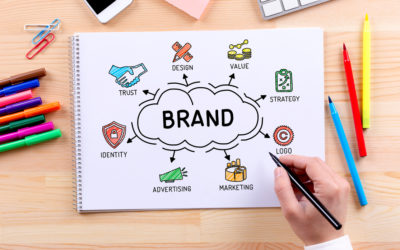 The Importance of Building Your Brand and Doing Brand Audits